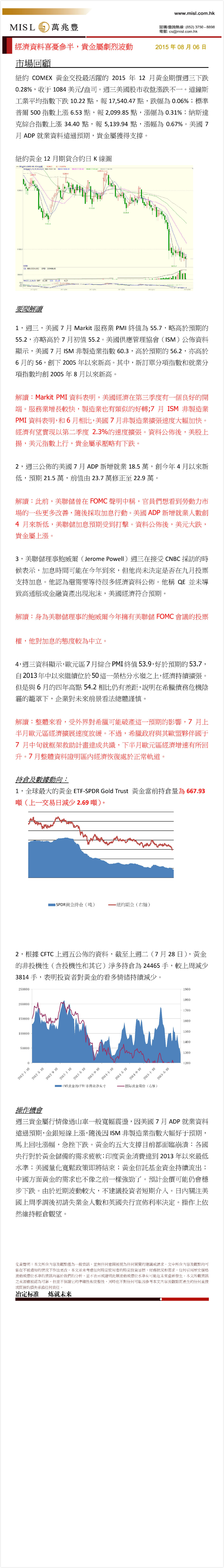 Gold  Futures Review 20150806